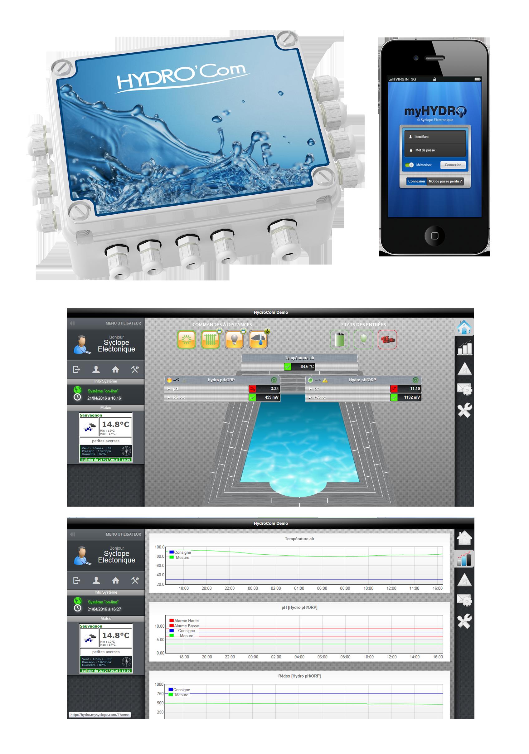 HYDROCOM : equipement de suivi a distance d'une piscine privee