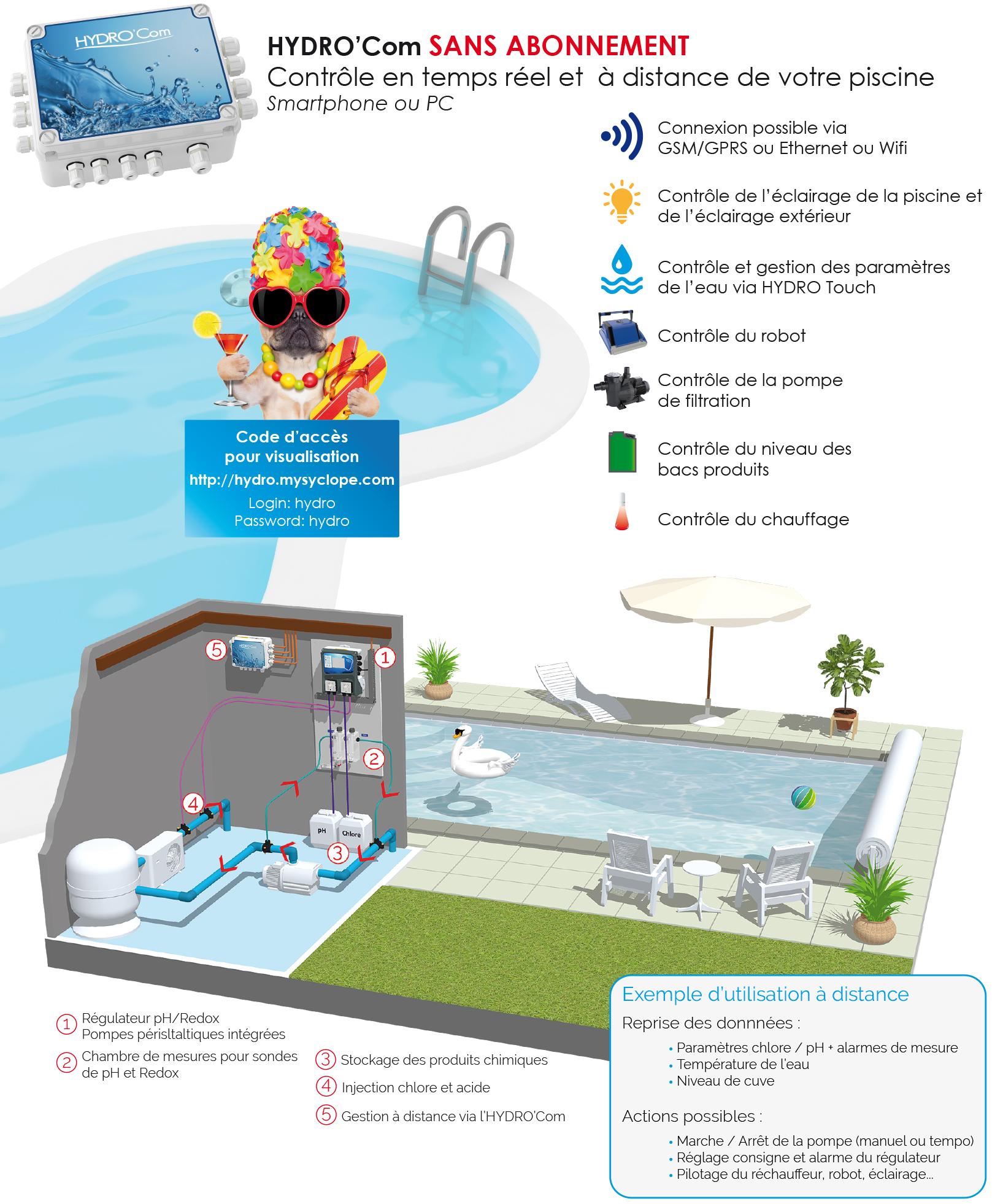 traitement de l'eau en piscine privée